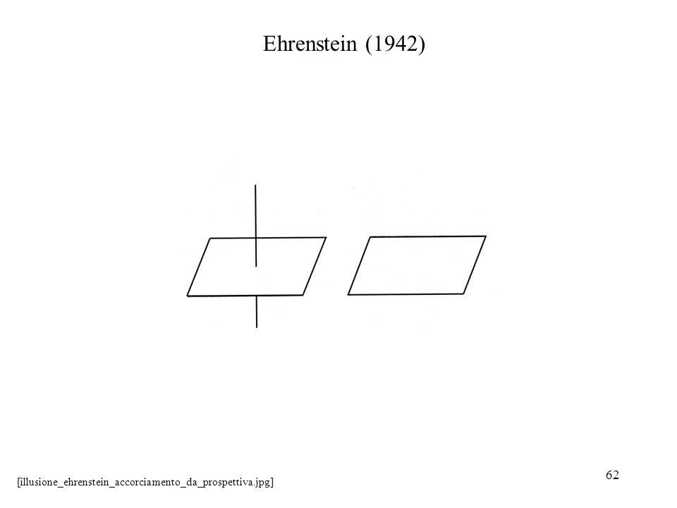 Ehrenstein (1942) [illusione_ehrenstein_accorciamento_da_prospettiva.jpg]